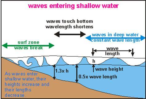 Quia Weathering Erosion Topic