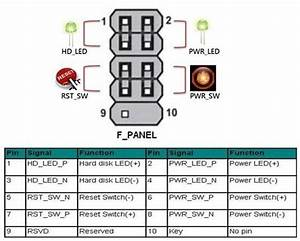 How To Efficiently Troubleshoot Power Supply  Motherboard