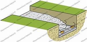 Fondation Mur Parpaing : la semelle de fondation camion toupie ~ Premium-room.com Idées de Décoration