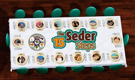 the seder passover guide 933 | MKrE1230547