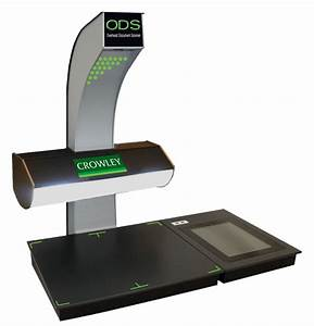 Ods overhead document scanner book scanner wicks wilson for Document scanning software for home use
