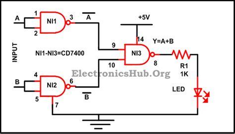 basic logic gates  nand gate    gates