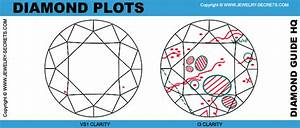 Diamond Plots  U0026 Diamond Clarity  U2013 Jewelry Secrets