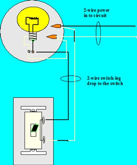 Wiring A Switch Leg adding an outlet or a receptacle from a switch box