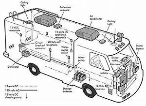 22 popular motorhome electric step wiring diagram fakrubcom With rvnet open roads forum class a motorhomes electric cheater box