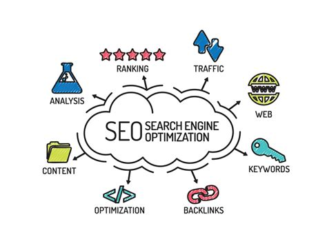 search engine optimization agency is seo still relevant in 2017 carol parks