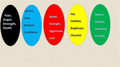 what color represents fear what is a colour to represent major emotion e g