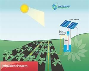 Solar Powered Irrigation System Design Solar Powered