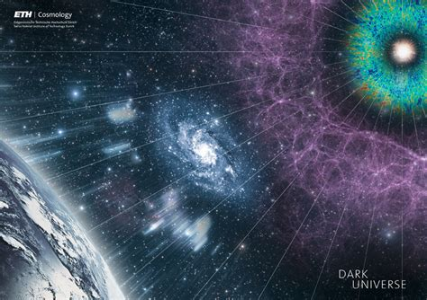 research cosmology research group eth zurich