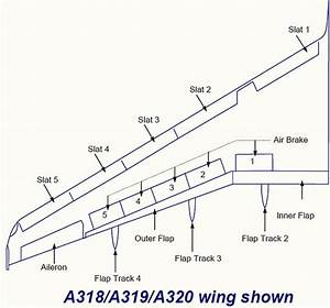Airbus A320 Technical Drawing