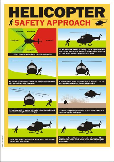 Aviation Safety Posters  Safety Poster Shop