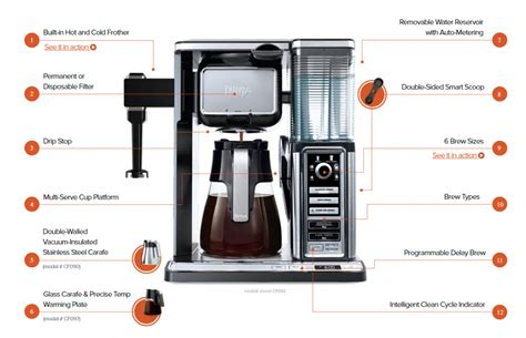 After recording this video, i learned a trick from a reader that has made such a difference in. Why does my ninja coffee maker keep saying clean > ALQURUMRESORT.COM