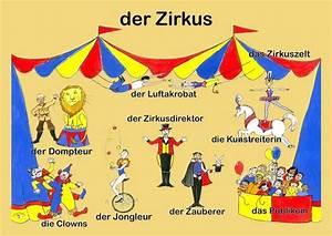 Kinder Spielen Zirkus : die besten 25 kinderzirkus ideen auf pinterest ~ Lizthompson.info Haus und Dekorationen