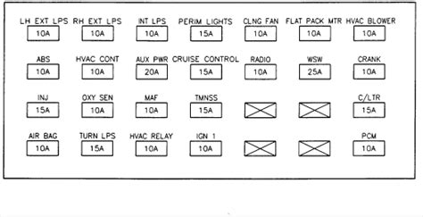 1998 Buick Riviera Fuse Box Diagram by The Wiper Fluid Is No Longer Working On My 1998 Buick