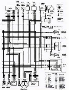 1988 Jeepanche Fuse Box Diagram