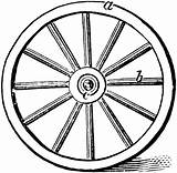 Wheel Wagon Clipart Clip Wheels Parts Train Cliparts Library Power Clipartpanda Wood Showing Loom Presentations Projects sketch template