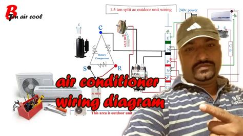 split ac unit indoor wiring complete diagram split ac unit
