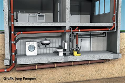 grundleitung unter bodenplatte abwasserbetrieb billerbeck sanierungsverfahren