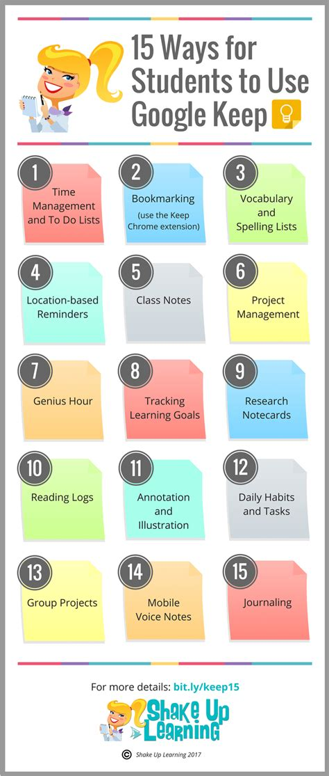 15 Ways For Students To Use Google Keep [infographic