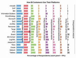 Stacked Bar Chart Alternatives Peltier Tech Blog
