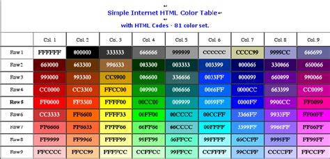 html color names blogs on web design graphics animation and multimedia