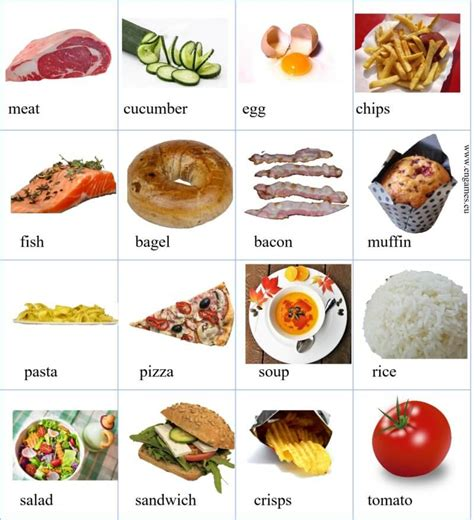 Food  Learn The Vocabulary  Games To Learn English  Games To Learn English
