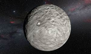 Ceres: The Smallest and Closest Dwarf Planet