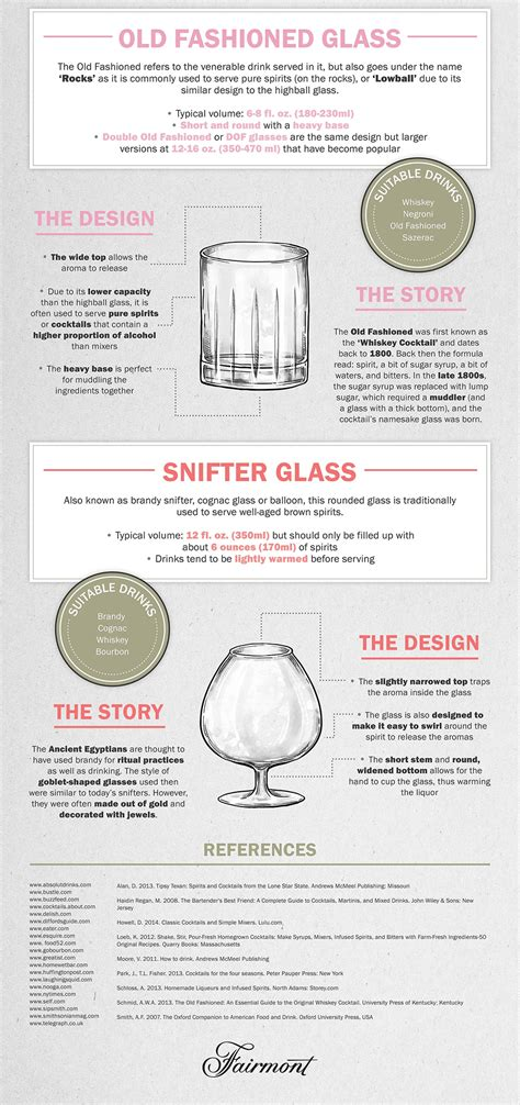 glassware infographic visualistan ultimate guide cocktails ingredient secret amazing why