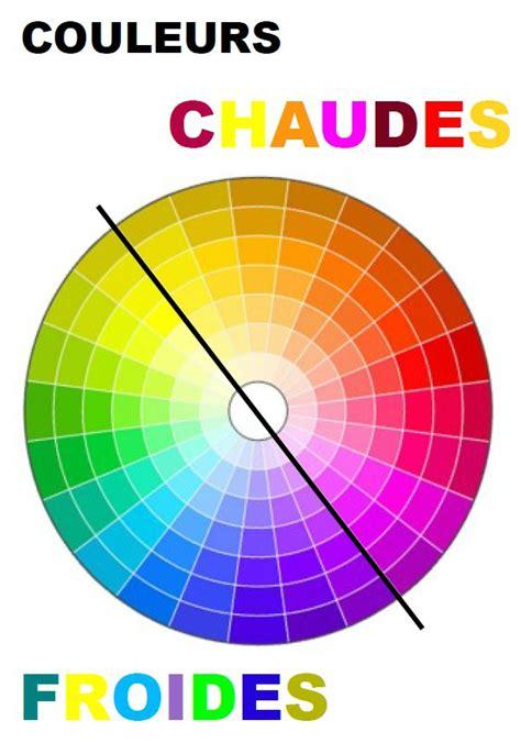 Couleur Chaudes Et Froides Affiches Couleurs Chaudes Et Froides Le Tableau Blanc