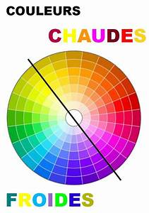 le tableau blanc With awesome couleur froides et chaudes 1 affiches couleurs chaudes et froides le tableau blanc