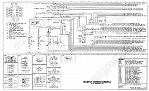 Mack Truck Fuse Box Diagram
