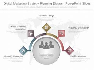 Digital Marketing Strategy Planning Diagram Powerpoint