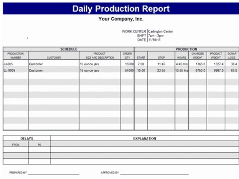 daily work report templates word excel  sample