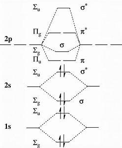 30 Molecular Orbital Diagram For Be2
