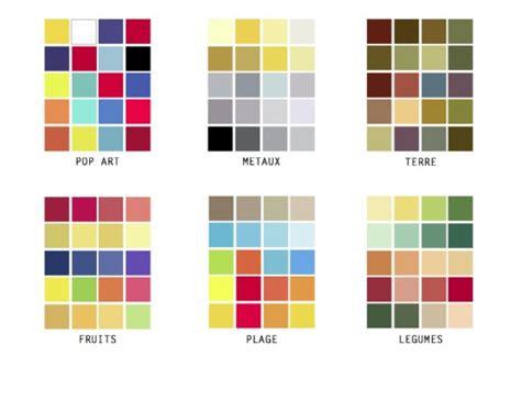 palette de couleur pour cuisine appliquez la théorie des couleurs dans votre cuisine le