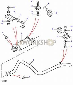 Rear Exhaust Pipes - 300tdi - 90 - From Ta999222