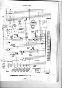 Ed Ignition Module Pin Outs