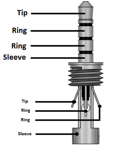 Audio Jack Trs Trrs Type Wiring