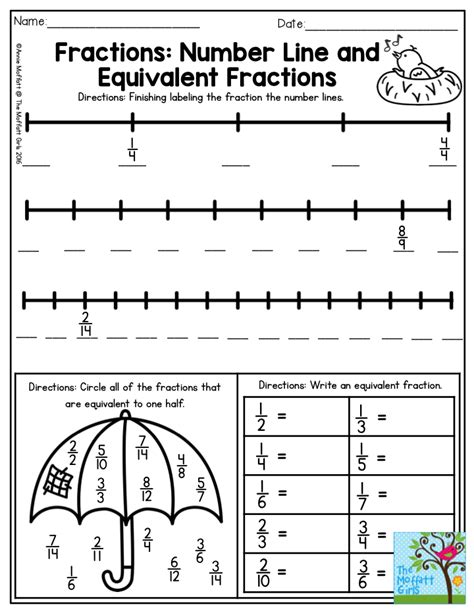 april fun filled learning fractions 3rd grade math