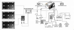 Rv Converter Wiring Diagram Inverter Installation Diagram Wiring Diagram