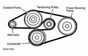 Mercedes Benz Belt Routing Diagram