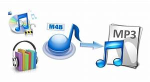 iTunes M4B Audiobook Converter - How to Convert iTunes M4B ...