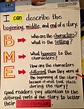Beginning, middle and end anchor chart for 1st grade ...