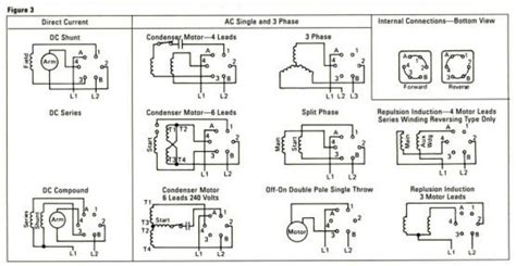 Need Help Setting The Forward Reverse Drum Switch