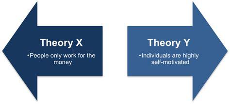 assumptions  theory   theory  myventurepadcom