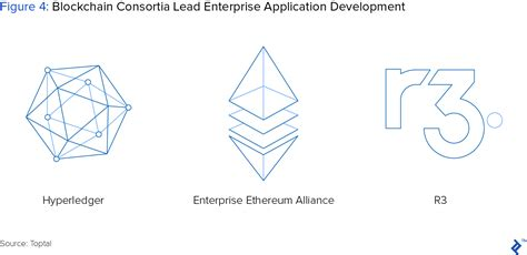 beyond crypto blockchain applications create enterprise solutions toptal