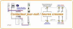 Store Jour Nuit Electrique : schmas lectriques et plans de cblage branchements norme ~ Edinachiropracticcenter.com Idées de Décoration
