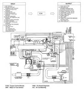 hyundai elantra wiring schematic image similiar 2012 hyundai accent engine  diagram keywords on 2000 hyundai elantra