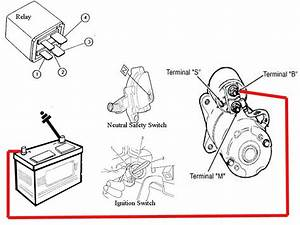 Wiring Diagram 2002 Pontiac Sunfire