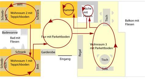 Richtig Boden Wischen by Wissen In Der Hauswirtschaft L 246 Sungsvorschlag